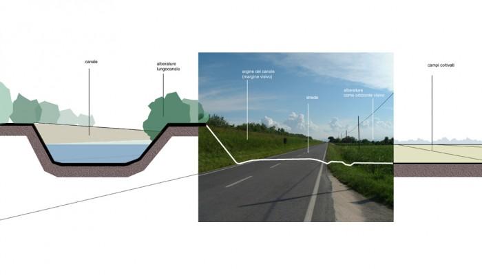 ravenna - lettura del paesaggio agrario - il rapporto tra strade e canali