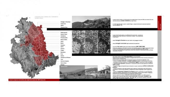 quadro di unione dei temi trattati all'interno dei paesaggi locali
